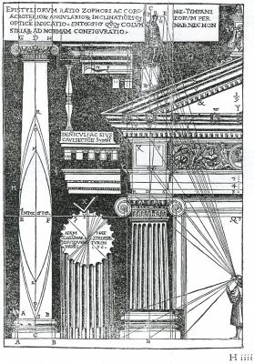 Figure 2. Optical Adjustments. Cesare Cesariano, De architectura (1521).