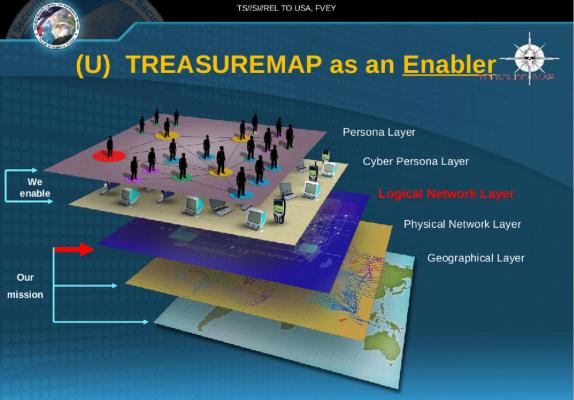 Figure 3. Slide from a National Security Administration presentation outlining a program called Treasure Map.