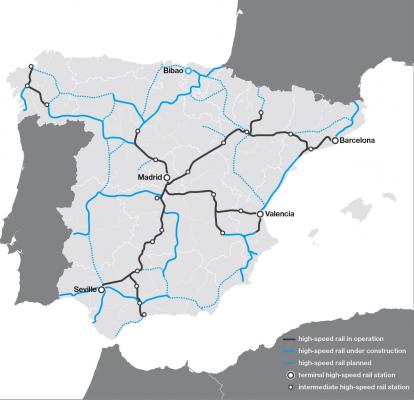 Extent of high-speed
